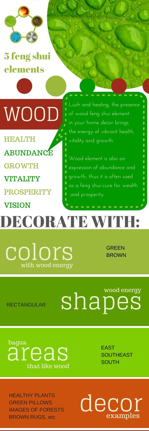 Feng shui be the positive light in your home centre for Decorating with feng shui